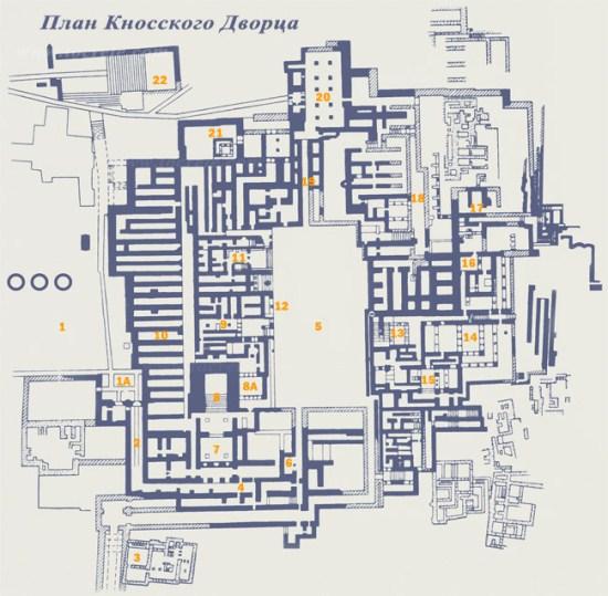 Структура Кносского дворца